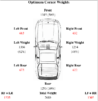 Club Car Wiring Diagram 36 Volt furthermore Ez Go Golf C Engine furthermore G1 Yamaha Golf Cart Engine Parts moreover Golf Cart G14 Engine Diagram besides Some Of Our Custom Carts. on wiring diagram for yamaha g2 golf cart