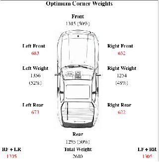 Golf Cart Wiring Diagram Ez Go further Columbia Par Car Wiring Diagram in addition 1998 Ezgo Golf Cart Wiring Diagram moreover 46 Tube  lifier Schematic also 1983 Chevy 305 Vacuum Diagram G20 Van. on wiring diagram 1997 ez go golf cart